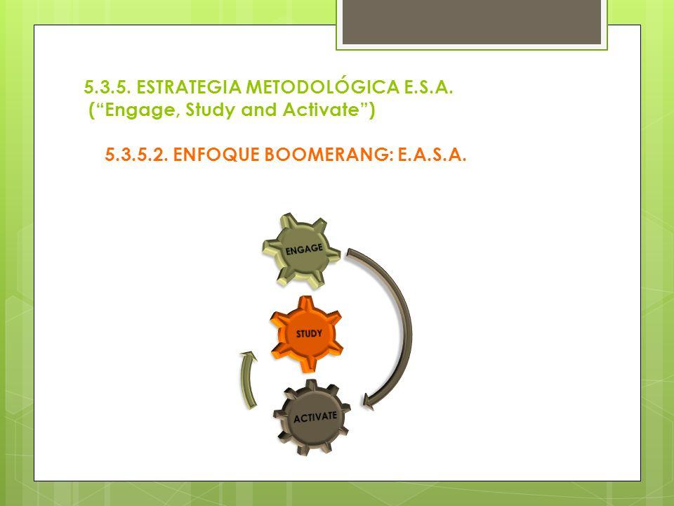 5.3.5. ESTRATEGIA METODOLÓGICA E.S.A. (Engage, Study and Activate) 5.3.5.2. ENFOQUE BOOMERANG: E.A.S.A.