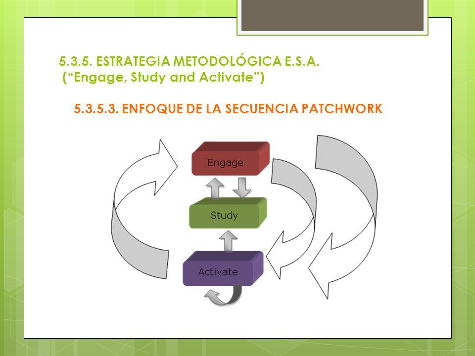 5.3.5. ESTRATEGIA METODOLÓGICA E.S.A. (Engage, Study and Activate) 5.3.5.3. ENFOQUE DE LA SECUENCIA PATCHWORK