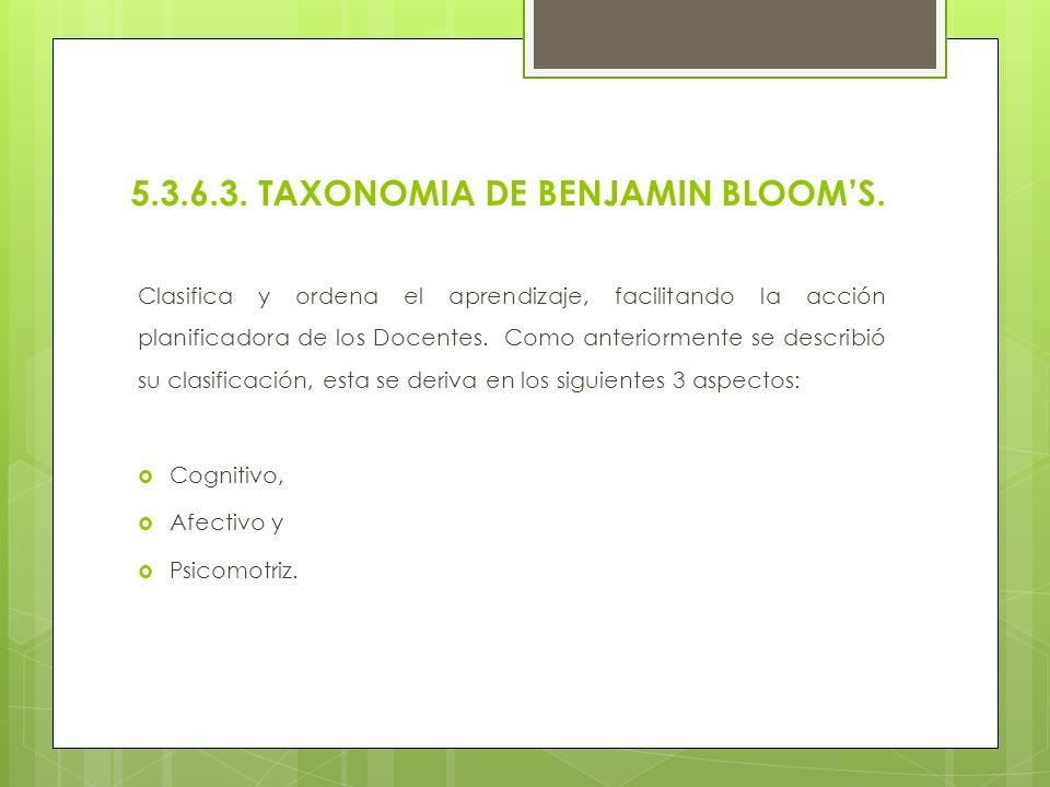 5.3.6.3. TAXONOMIA DE BENJAMIN BLOOMS. Clasifica y ordena el aprendizaje, facilitando la acción planificadora de los Docentes. Como anteriormente se d