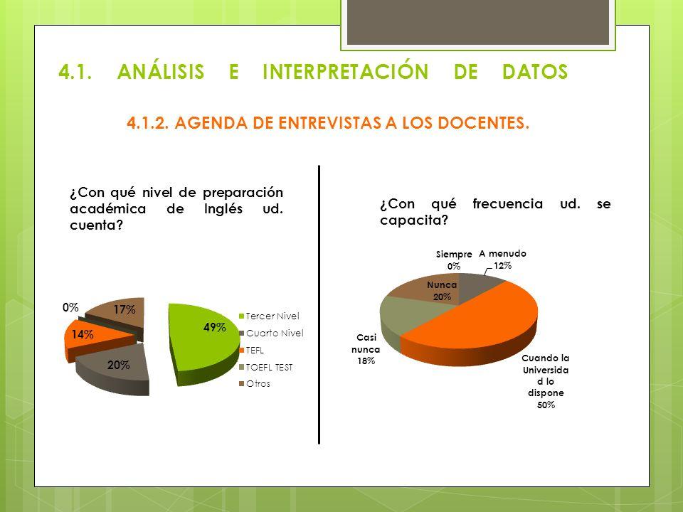 4.1. ANÁLISIS E INTERPRETACIÓN DE DATOS 4.1.2. AGENDA DE ENTREVISTAS A LOS DOCENTES.