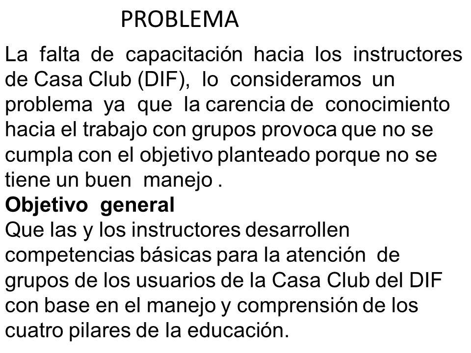 La falta de capacitación hacia los instructores de Casa Club (DIF), lo consideramos un problema ya que la carencia de conocimiento hacia el trabajo con grupos provoca que no se cumpla con el objetivo planteado porque no se tiene un buen manejo.