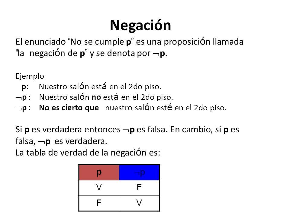 Negación El enunciado No se cumple p es una proposici ó n llamada la negaci ó n de p y se denota por p. Ejemplo p: Nuestro sal ó n est á en el 2do pis