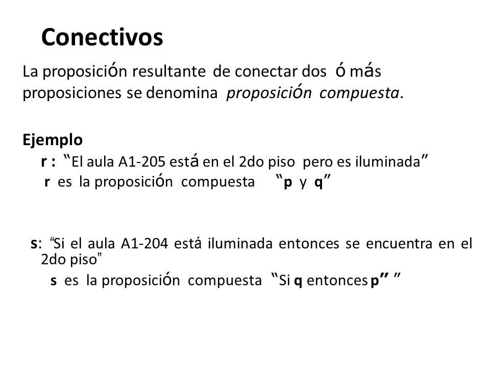 Conectivos La proposici ó n resultante de conectar dos ó m á s proposiciones se denomina proposici ó n compuesta. Ejemplo r : El aula A1-205 est á en