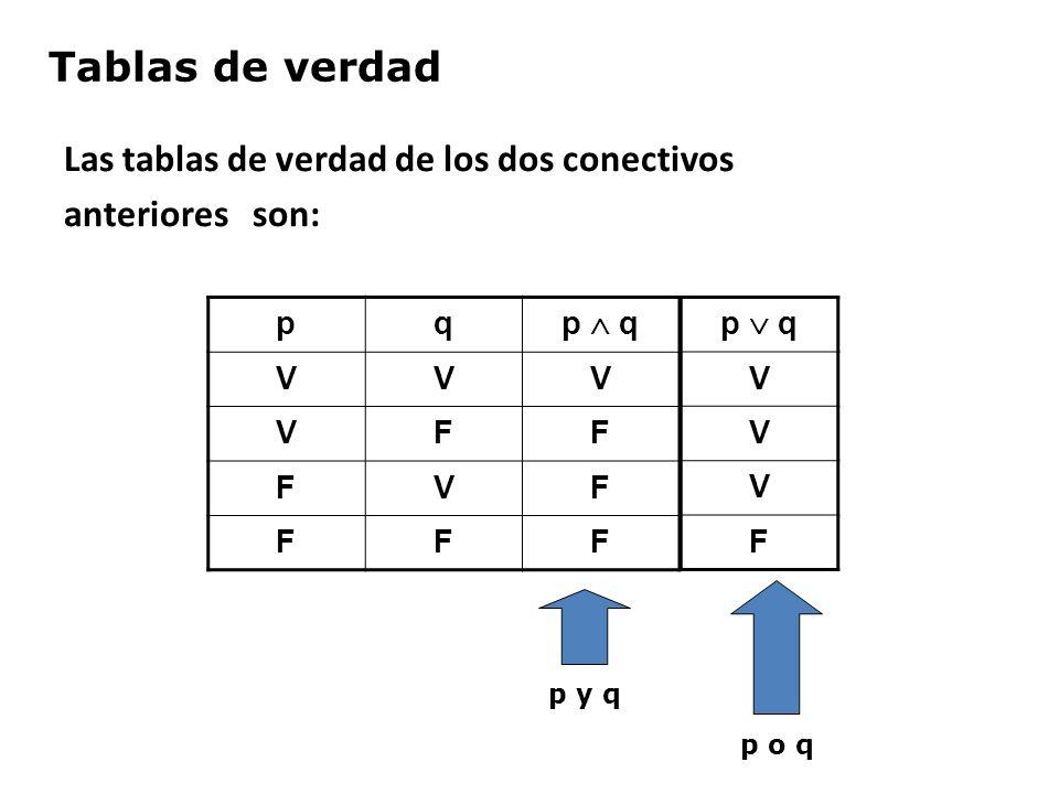 Las tablas de verdad de los dos conectivos anteriores son: p q V V V F pq VVV VFF FVF FFF Tablas de verdad p y q p o q