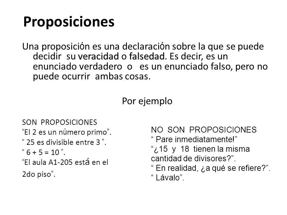 Proposiciones veracidadfalsedad Una proposici ó n es una declaraci ó n sobre la que se puede decidir su veracidad o falsedad. Es decir, es un enunciad