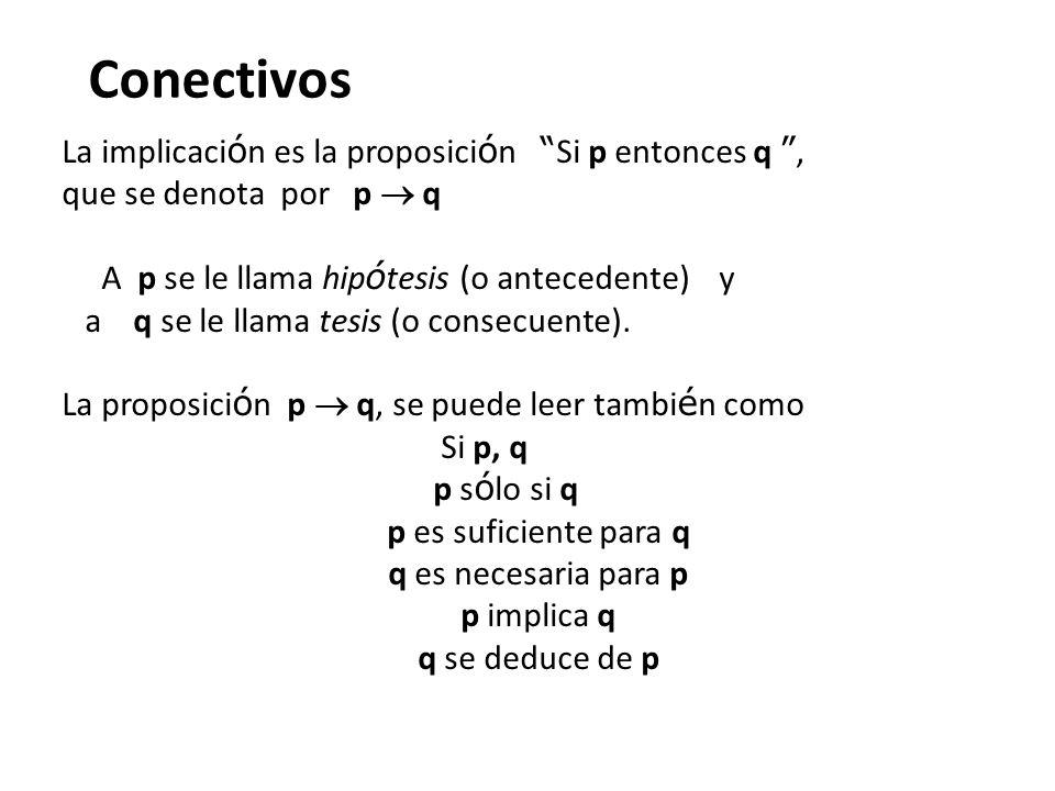 Conectivos La implicaci ó n es la proposici ó n Si p entonces q, que se denota por p q A p se le llama hip ó tesis (o antecedente) y a q se le llama t