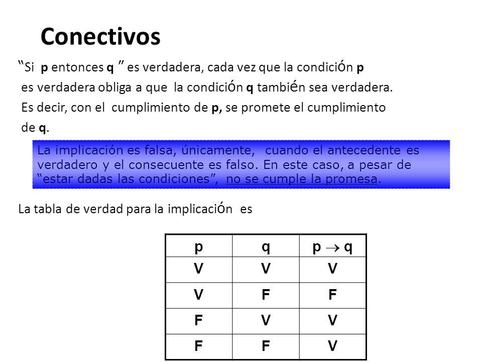 Conectivos Si p entonces q es verdadera, cada vez que la condici ó n p es verdadera obliga a que la condici ó n q tambi é n sea verdadera. Es decir, c
