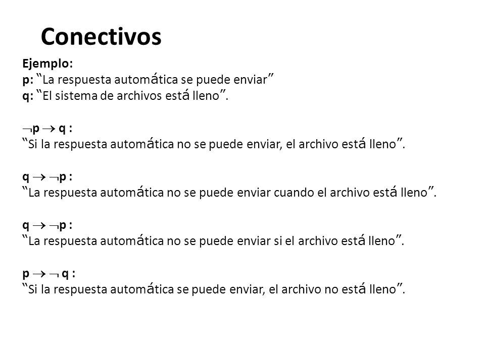 Conectivos Ejemplo: p: La respuesta autom á tica se puede enviar q: El sistema de archivos est á lleno. p q : Si la respuesta autom á tica no se puede