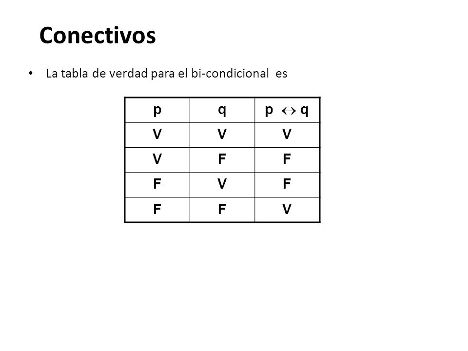 Conectivos La tabla de verdad para el bi-condicional es pq p q VVV VFF FVF FFV