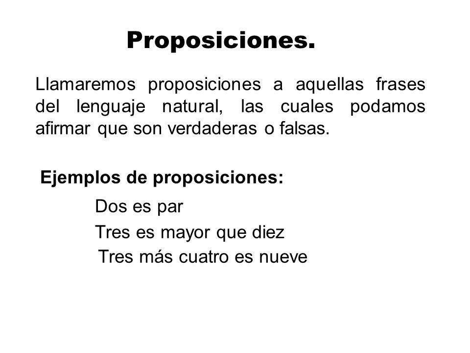 Conectivos La proposici ó n resultante de conectar dos ó m á s proposiciones se denomina proposici ó n compuesta.