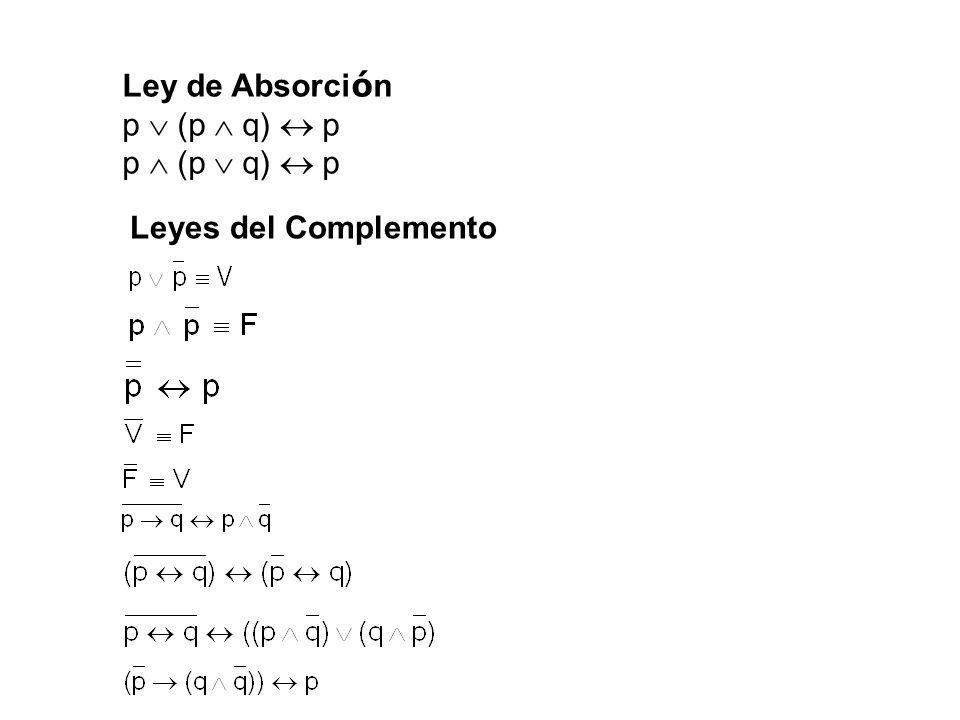 Ley de Absorci ó n p (p q) p Leyes del Complemento