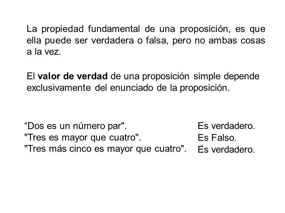 Ley Distributiva Ley de Identidad p F p V p F Leyes de DeMorgan (p q) (p r) (a b) + (a c) a (b + c ) p (q r) (p q) (p r) F p V p Implicancia