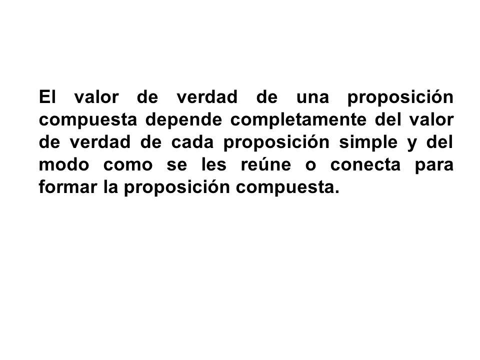 Proposiciones ¿Cuáles de los siguientes enunciados son proposiciones.