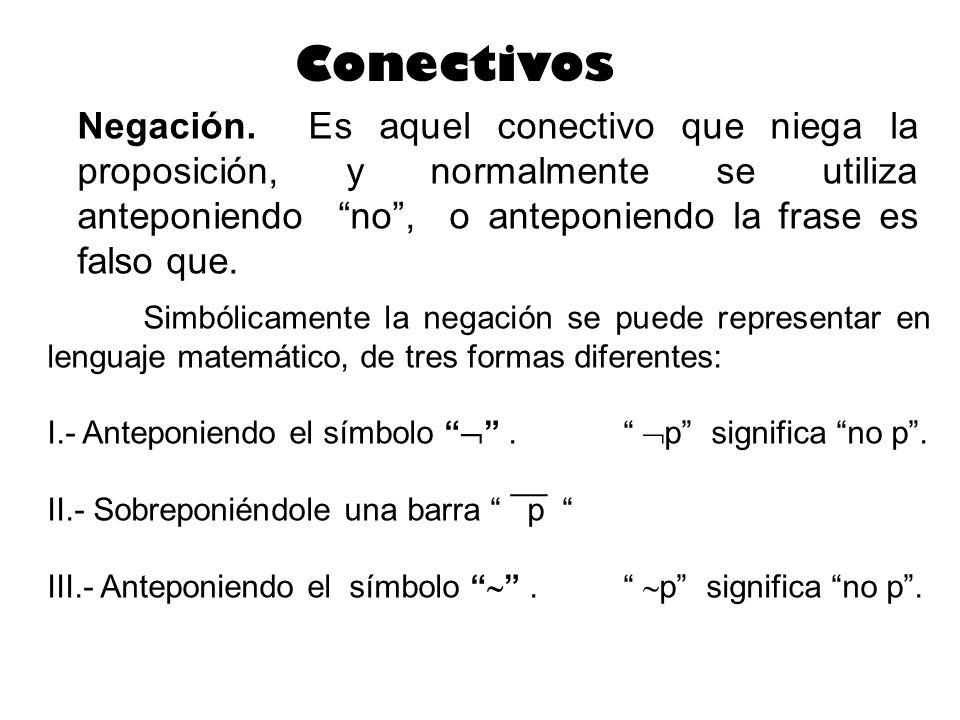 Notación Para denotar o representar las proposiciones se usan letras min ú sculas: p, q, r, s,...