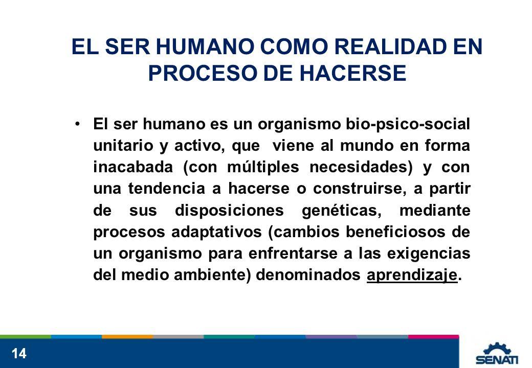 14 EL SER HUMANO COMO REALIDAD EN PROCESO DE HACERSE El ser humano es un organismo bio-psico-social unitario y activo, que viene al mundo en forma ina