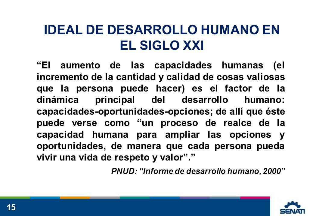 15 IDEAL DE DESARROLLO HUMANO EN EL SIGLO XXI El aumento de las capacidades humanas (el incremento de la cantidad y calidad de cosas valiosas que la p