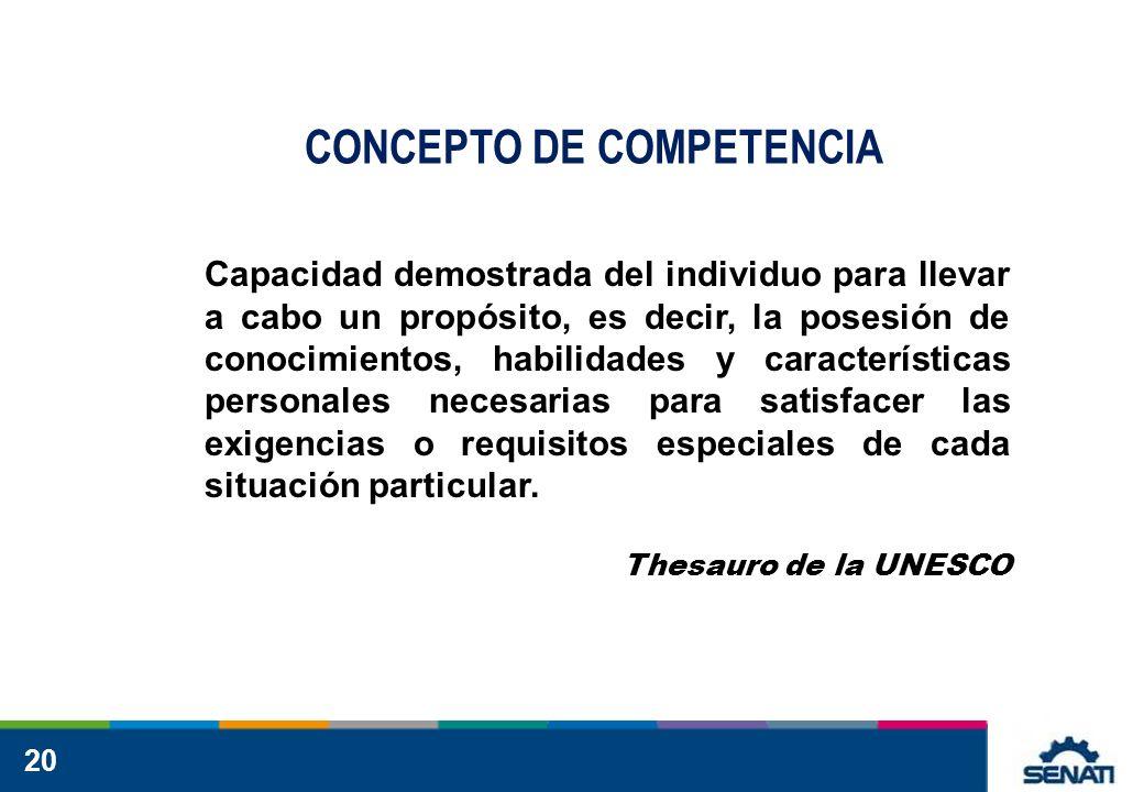 20 CONCEPTO DE COMPETENCIA Capacidad demostrada del individuo para llevar a cabo un propósito, es decir, la posesión de conocimientos, habilidades y c