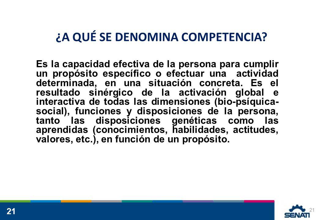21 ¿A QUÉ SE DENOMINA COMPETENCIA? Es la capacidad efectiva de la persona para cumplir un propósito específico o efectuar una actividad determinada, e