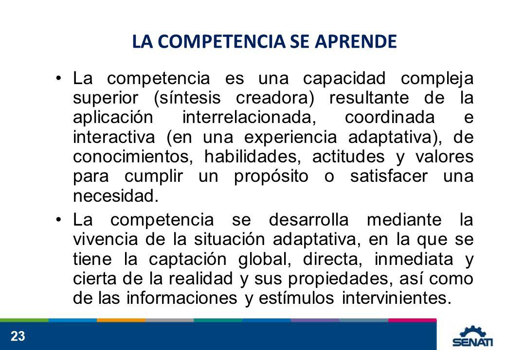 23 LA COMPETENCIA SE APRENDE La competencia es una capacidad compleja superior (síntesis creadora) resultante de la aplicación interrelacionada, coordinada e interactiva (en una experiencia adaptativa), de conocimientos, habilidades, actitudes y valores para cumplir un propósito o satisfacer una necesidad.