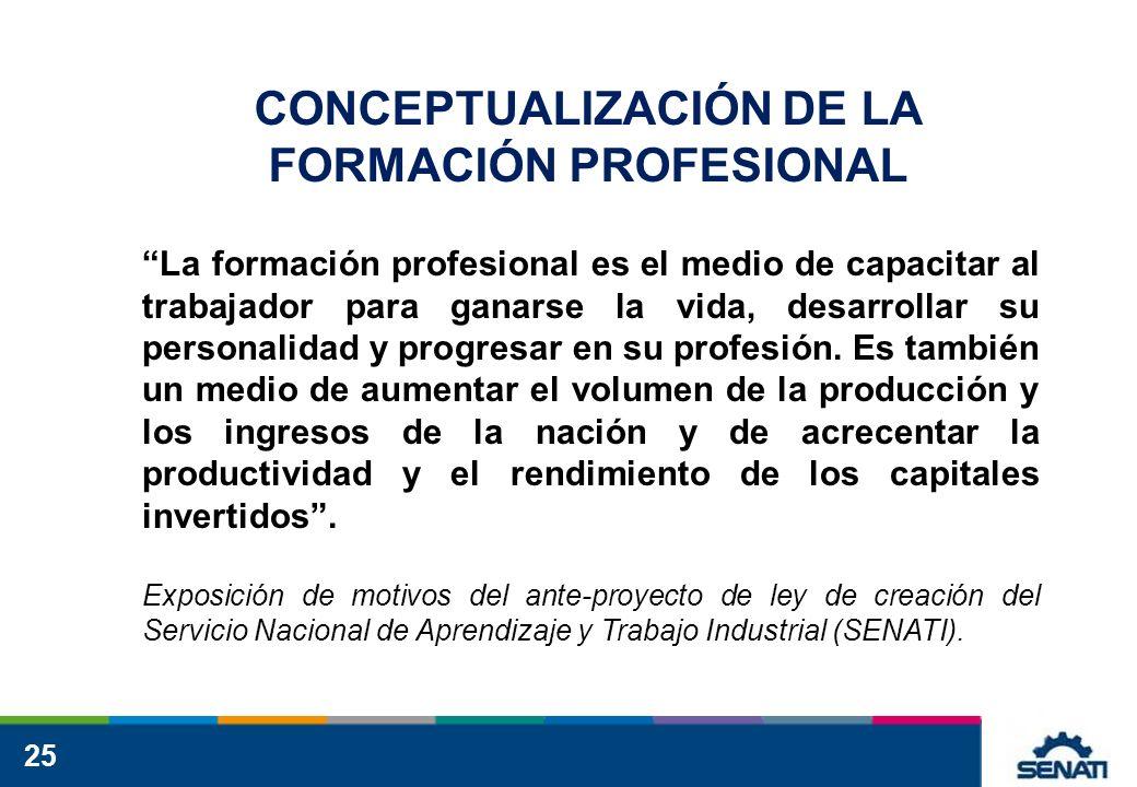 25 CONCEPTUALIZACIÓN DE LA FORMACIÓN PROFESIONAL La formación profesional es el medio de capacitar al trabajador para ganarse la vida, desarrollar su personalidad y progresar en su profesión.
