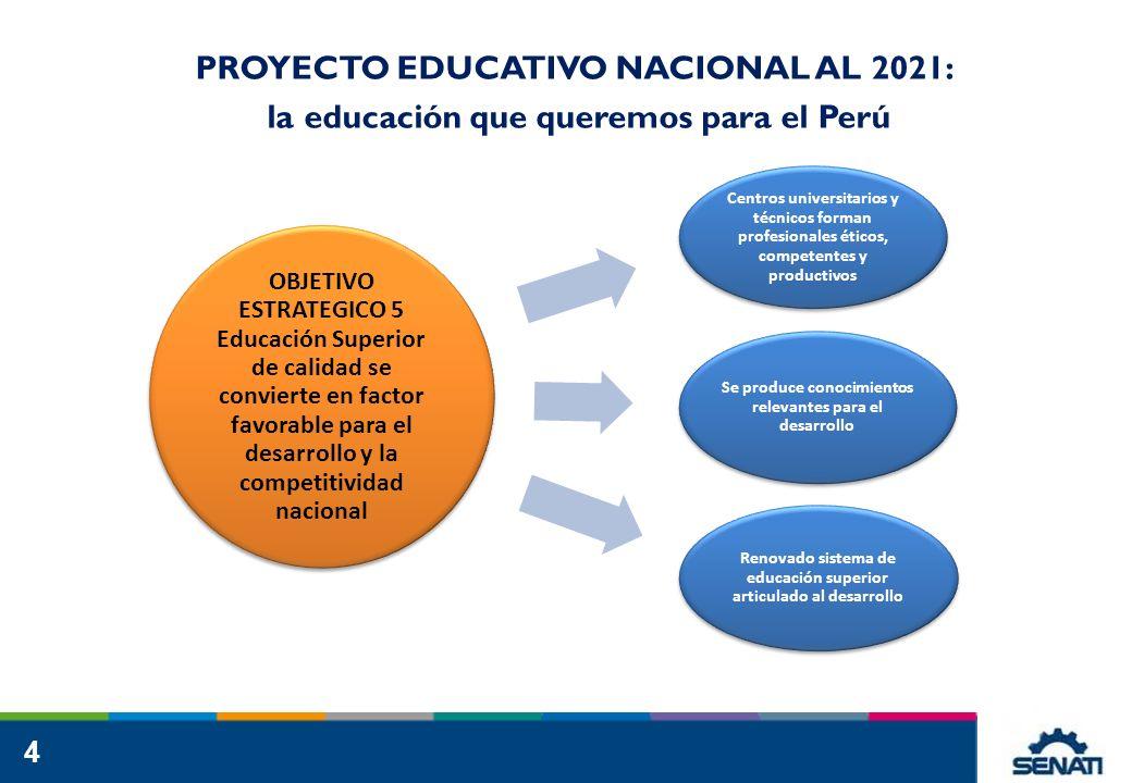 4 PROYECTO EDUCATIVO NACIONAL AL 2021: la educación que queremos para el Perú