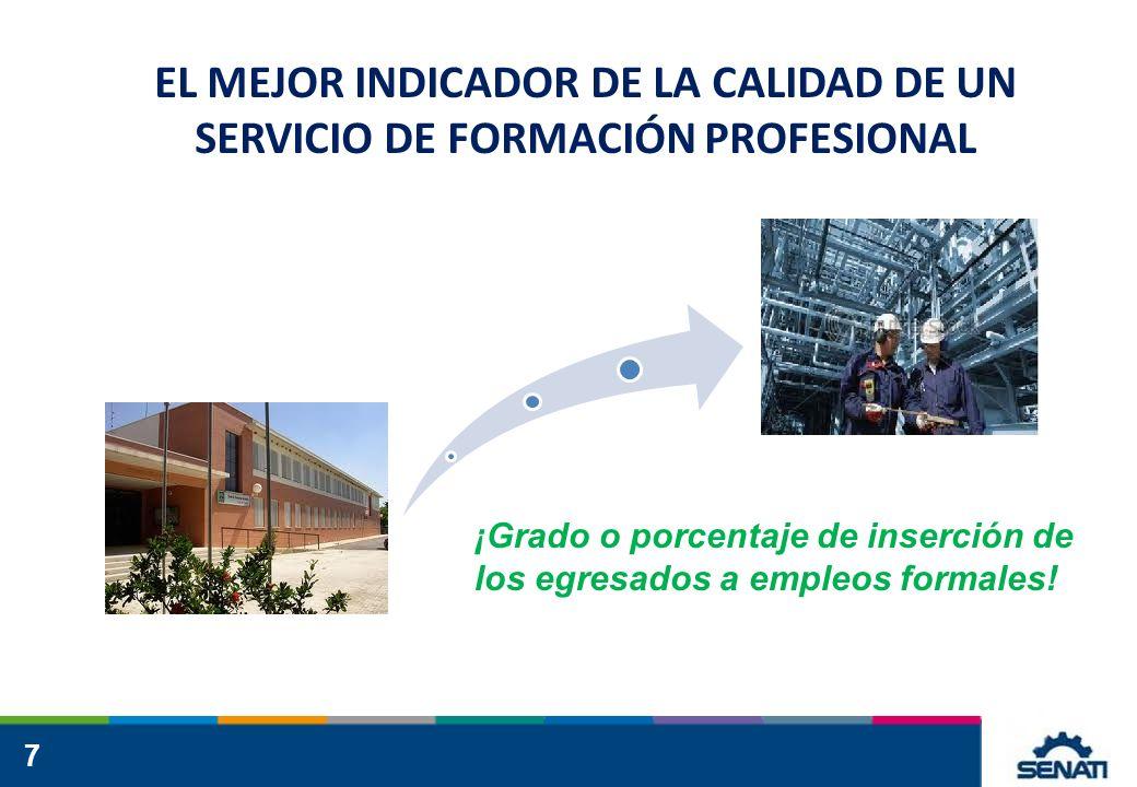 7 EL MEJOR INDICADOR DE LA CALIDAD DE UN SERVICIO DE FORMACIÓN PROFESIONAL ¡Grado o porcentaje de inserción de los egresados a empleos formales!
