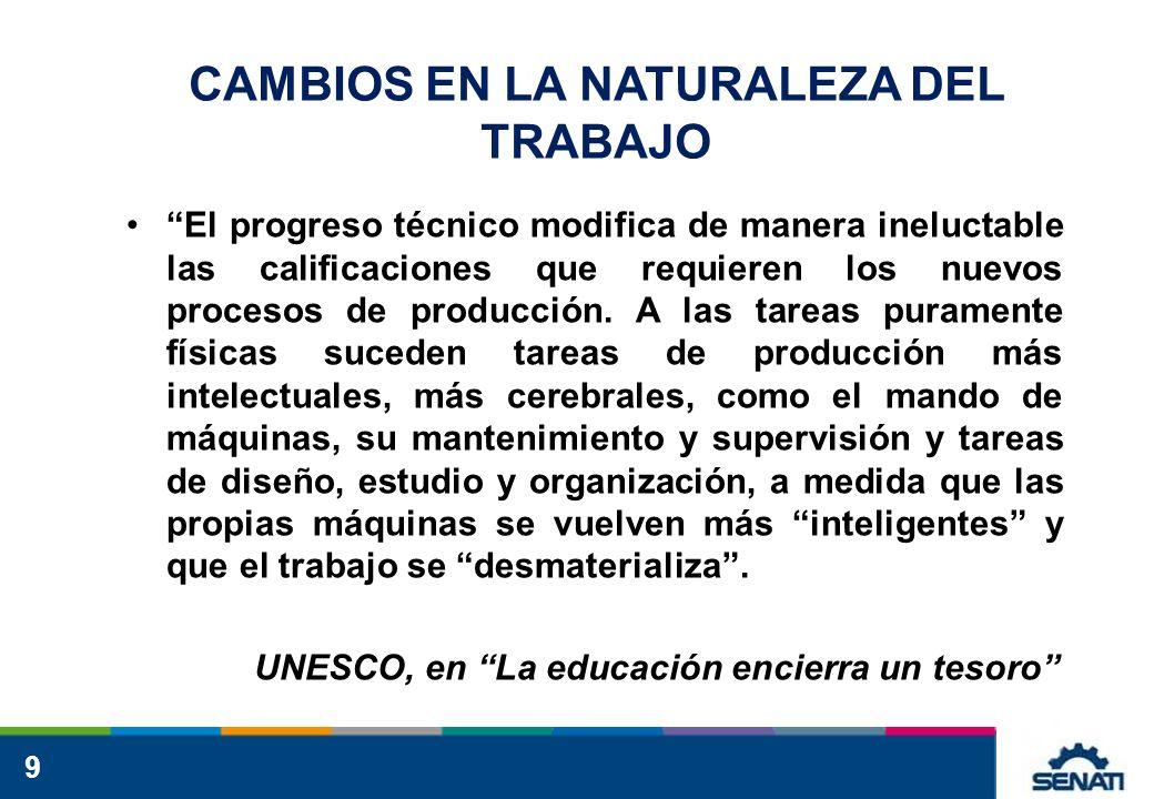 9 CAMBIOS EN LA NATURALEZA DEL TRABAJO El progreso técnico modifica de manera ineluctable las calificaciones que requieren los nuevos procesos de producción.