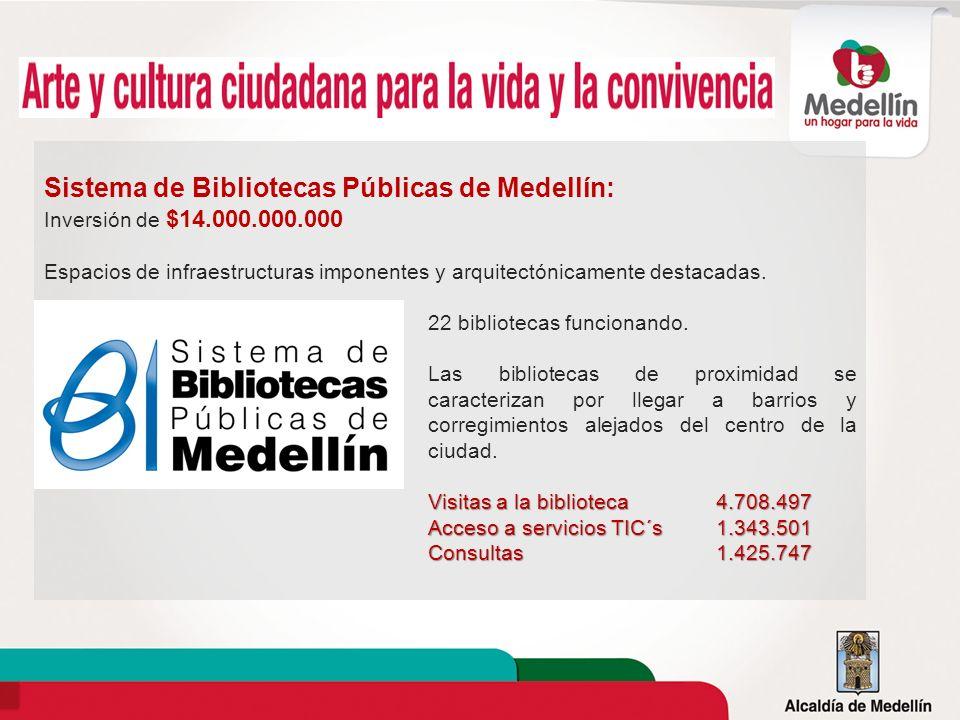 Sistema de Bibliotecas Públicas de Medellín: Inversión de $14.000.000.000 Espacios de infraestructuras imponentes y arquitectónicamente destacadas.