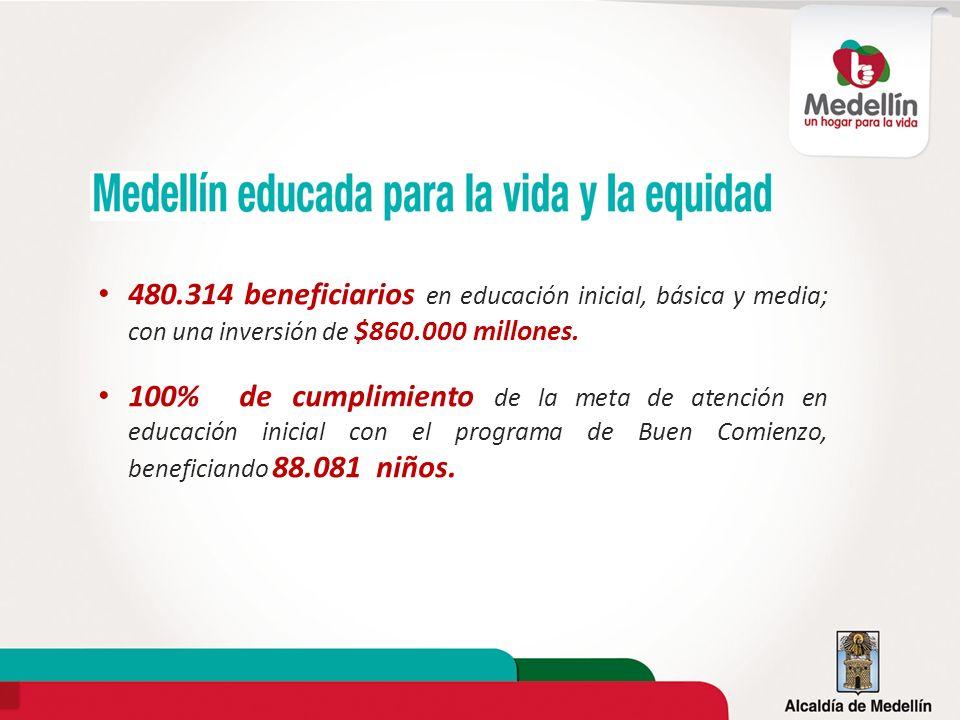 480.314 beneficiarios en educación inicial, básica y media; con una inversión de $860.000 millones.