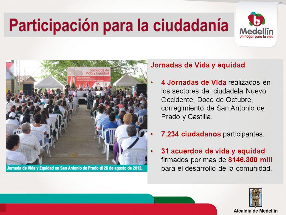 Jornadas de Vida y equidad 4 Jornadas de Vida realizadas en los sectores de: ciudadela Nuevo Occidente, Doce de Octubre, corregimiento de San Antonio de Prado y Castilla.