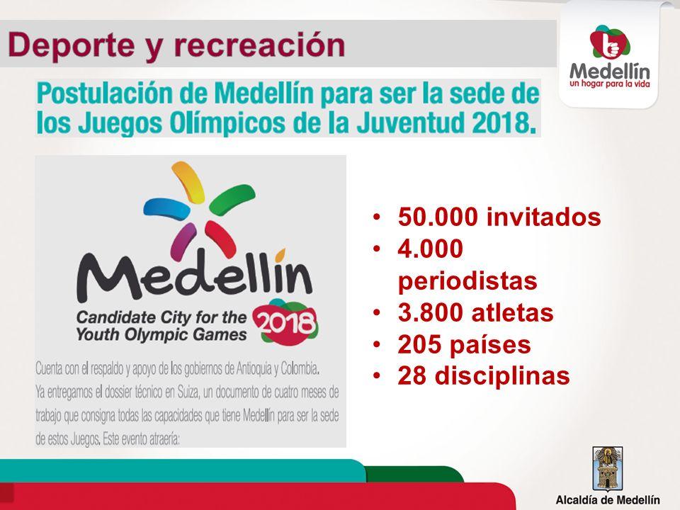 50.000 invitados 4.000 periodistas 3.800 atletas 205 países 28 disciplinas