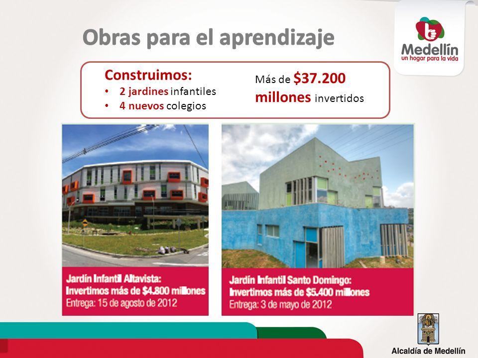 Construimos: 2 jardines infantiles 4 nuevos colegios Más de $37.200 millones invertidos