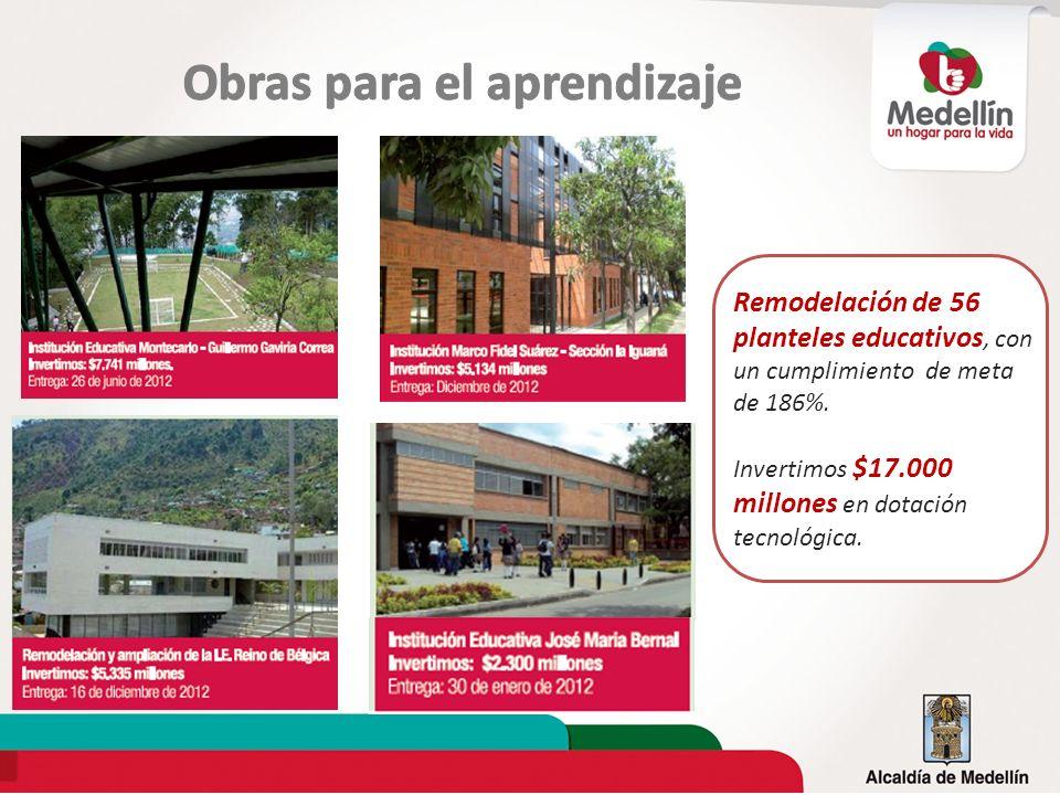 Remodelación de 56 planteles educativos, con un cumplimiento de meta de 186%.
