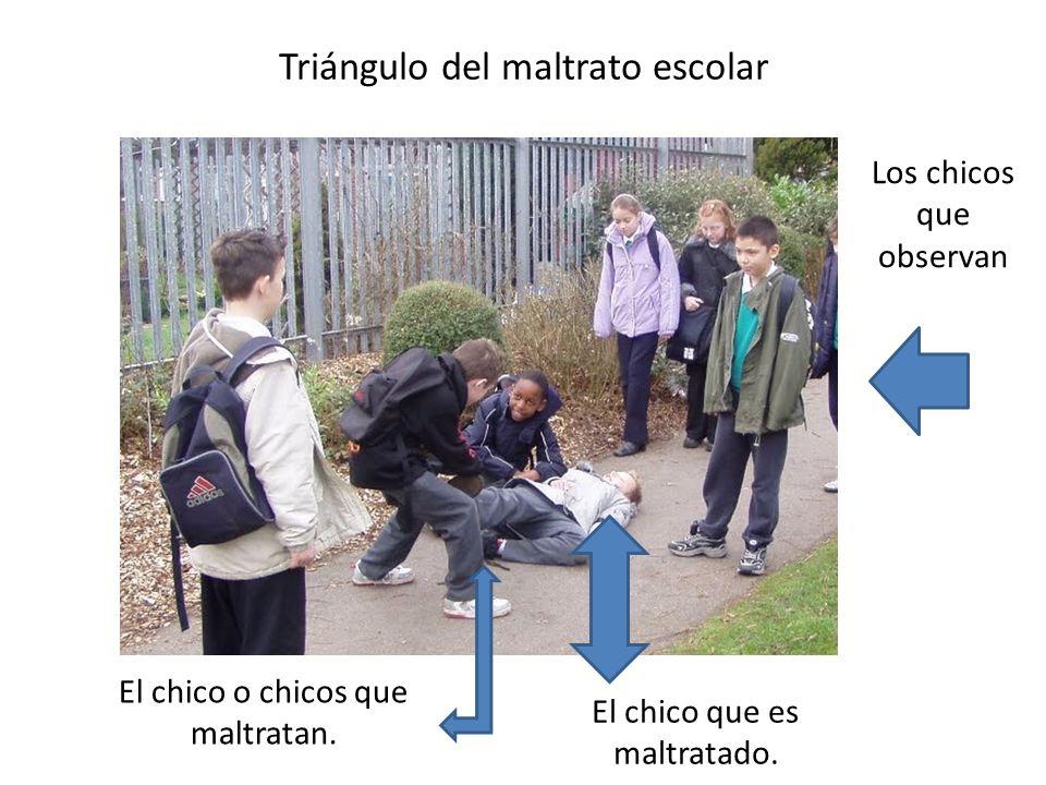 Triángulo del maltrato escolar Los chicos que observan El chico que es maltratado. El chico o chicos que maltratan.