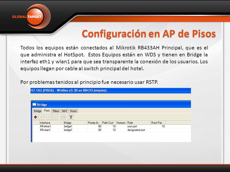 Configuración en AP de Pisos Todos los equipos están conectados al Mikrotik RB433AH Principal, que es el que administra el HotSpot.