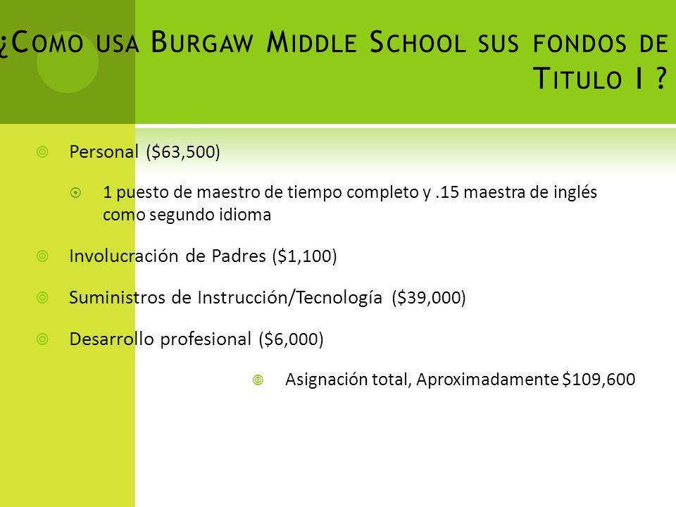 ¿C OMO USA B URGAW M IDDLE S CHOOL SUS FONDOS DE T ITULO I ? Personal ($63,500) 1 puesto de maestro de tiempo completo y.15 maestra de inglés como seg