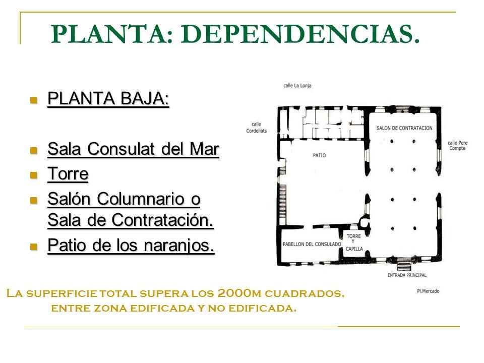 PLANTA: DEPENDENCIAS. PLANTA BAJA: PLANTA BAJA: Sala Consulat del Mar Sala Consulat del Mar Torre Torre Salón Columnario o Sala de Contratación. Salón