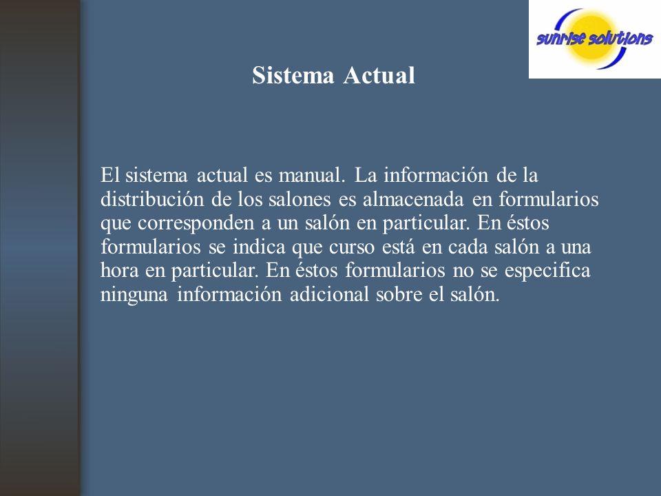 Sistema Actual El sistema actual es manual.