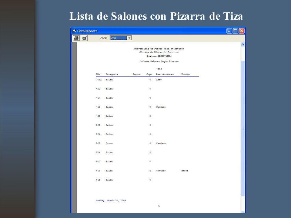 Lista de Salones con Pizarra de Tiza