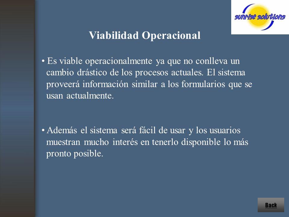 Viabilidad Operacional Es viable operacionalmente ya que no conlleva un cambio drástico de los procesos actuales.