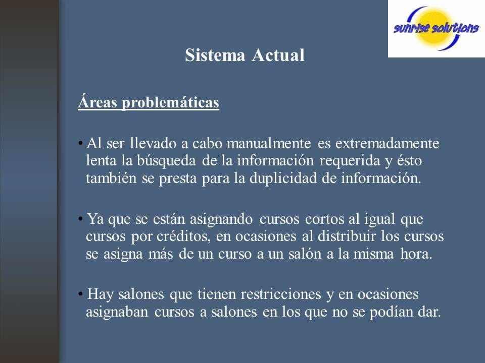Áreas problemáticas Al ser llevado a cabo manualmente es extremadamente lenta la búsqueda de la información requerida y ésto también se presta para la duplicidad de información.
