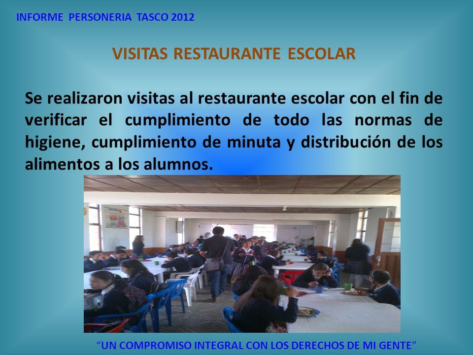INFORME PERSONERIA TASCO 2012 UN COMPROMISO INTEGRAL CON LOS DERECHOS DE MI GENTE VISITAS RESTAURANTE ESCOLAR Se realizaron visitas al restaurante esc
