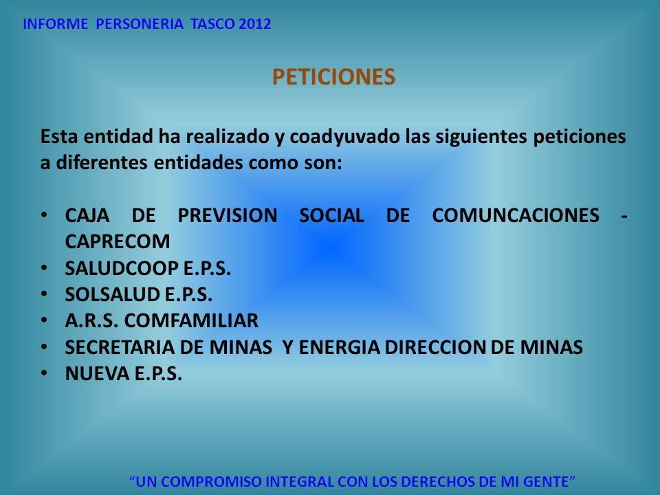 INFORME PERSONERIA TASCO 2012 UN COMPROMISO INTEGRAL CON LOS DERECHOS DE MI GENTE PETICIONES Esta entidad ha realizado y coadyuvado las siguientes pet