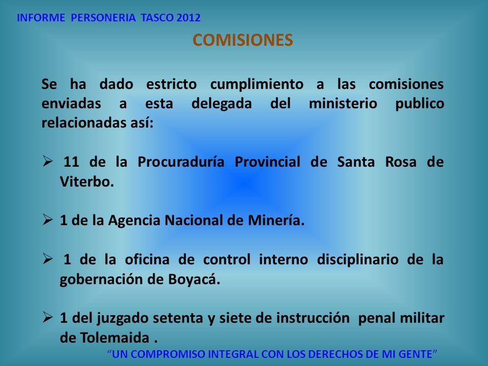 INFORME PERSONERIA TASCO 2012 UN COMPROMISO INTEGRAL CON LOS DERECHOS DE MI GENTE COMISIONES Se ha dado estricto cumplimiento a las comisiones enviada