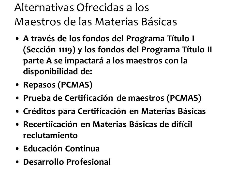 Alternativas Ofrecidas a los Maestros de las Materias Básicas A través de los fondos del Programa Título I (Sección 1119) y los fondos del Programa Tí