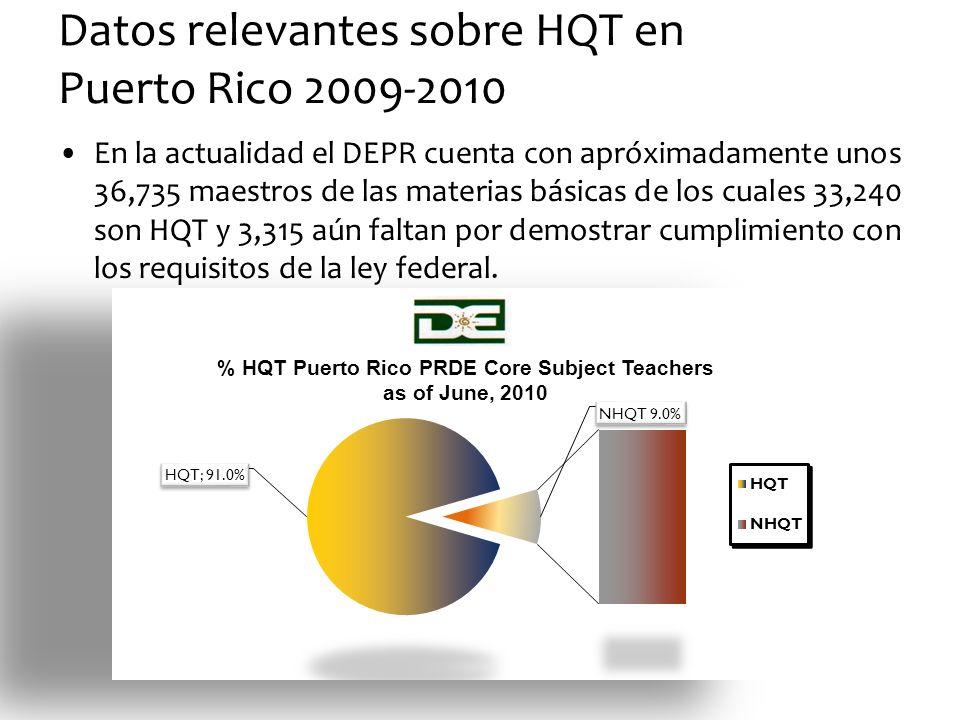 Datos relevantes sobre HQT en Puerto Rico 2009-2010 En la actualidad el DEPR cuenta con apróximadamente unos 36,735 maestros de las materias básicas d