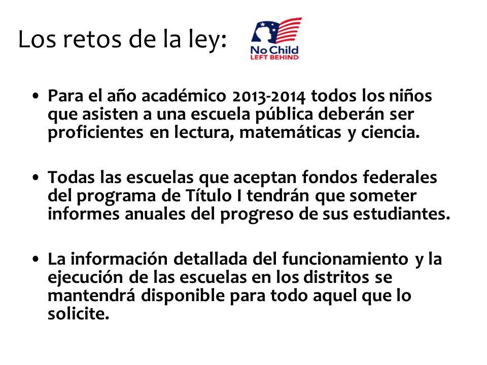 Los retos de la ley: Para el año académico 2013-2014 todos los niños que asisten a una escuela pública deberán ser proficientes en lectura, matemática