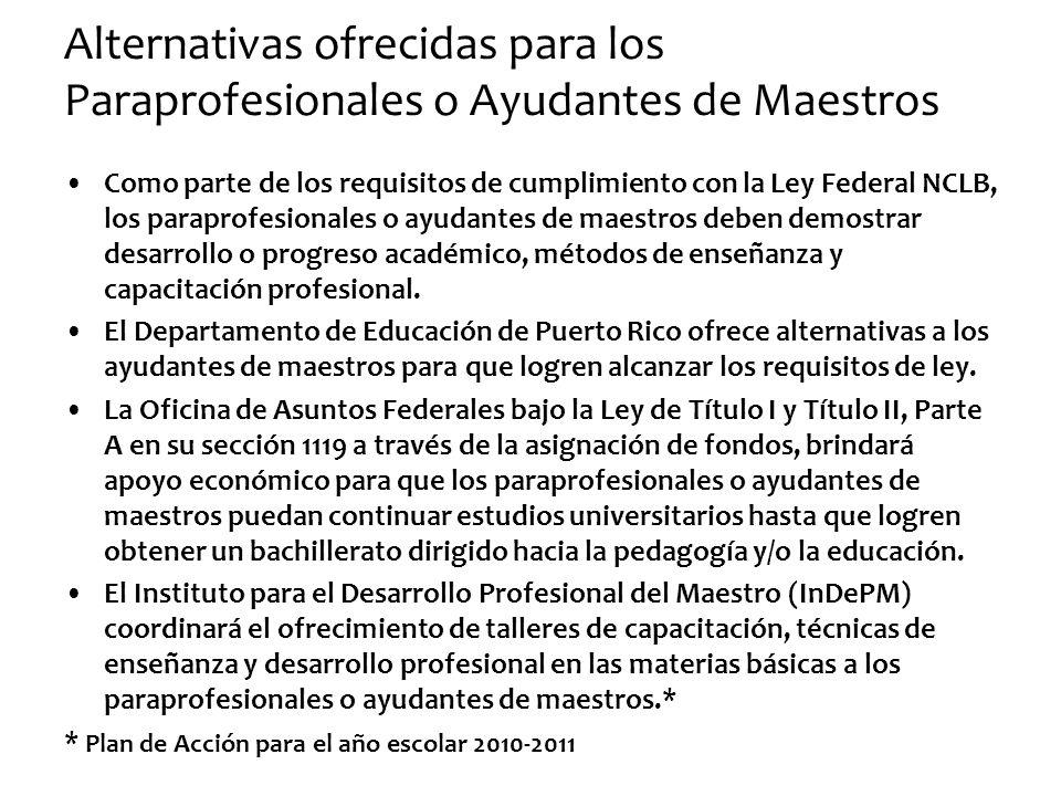 Alternativas ofrecidas para los Paraprofesionales o Ayudantes de Maestros Como parte de los requisitos de cumplimiento con la Ley Federal NCLB, los pa