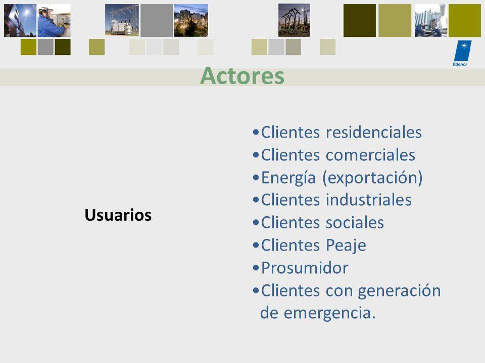 Clientes residenciales Clientes comerciales Energía (exportación) Clientes industriales Clientes sociales Clientes Peaje Prosumidor Clientes con gener