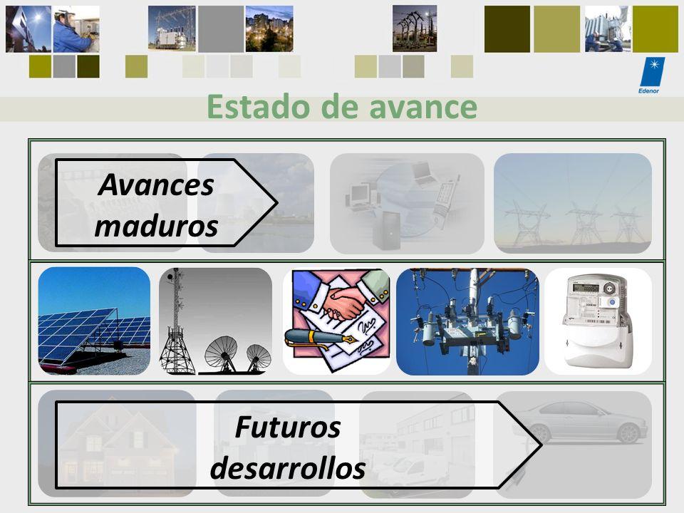 Avances maduros Futuros desarrollos Estado de avance